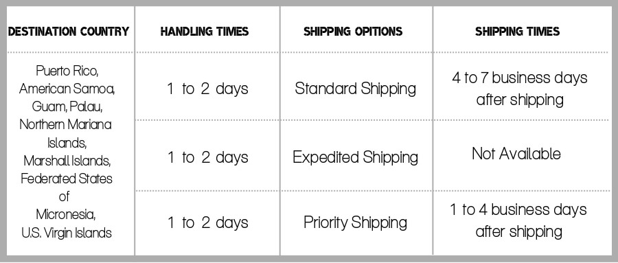 Shipping Times to other Country of the U.S by S.lattye.