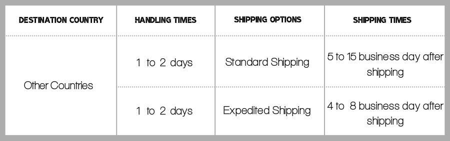Shipping policies to other countries by S.lattye.